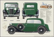 Armstrong Siddeley Sports Foursome (Green) 1934-36