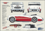Austin Healey 3000 MkIII Convertible 1963-67