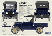 Ford Model 'T' pick-up 1921-25
