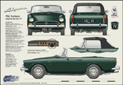 Sunbeam Alpine Series V 1965-68