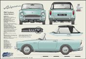 Sunbeam Alpine Series I 1959-60